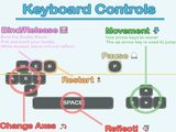 The non-configurable keyboard controls.